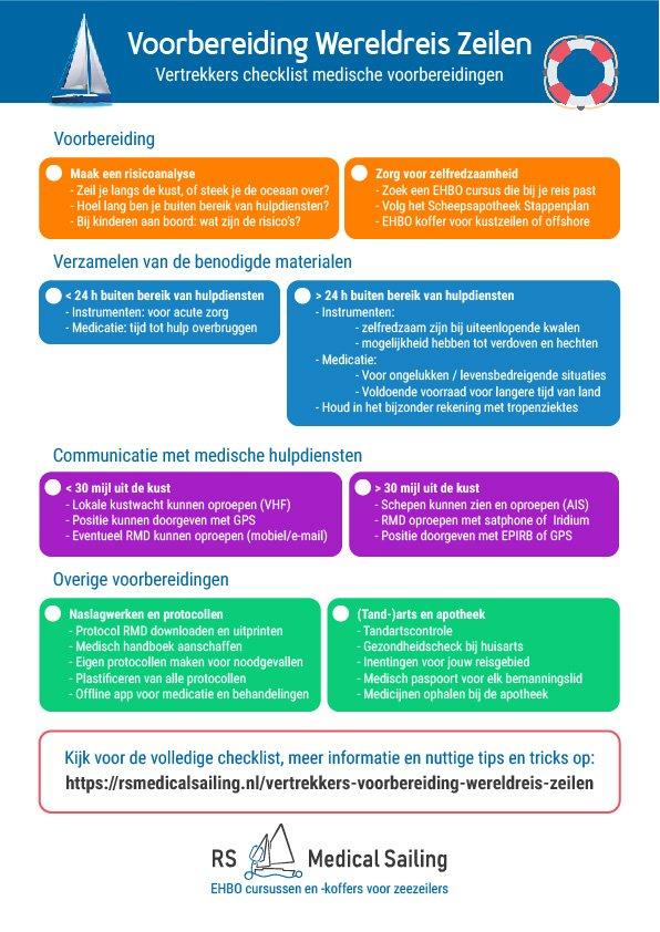 Download checklist wereldreis zeilen medische voorbereiding